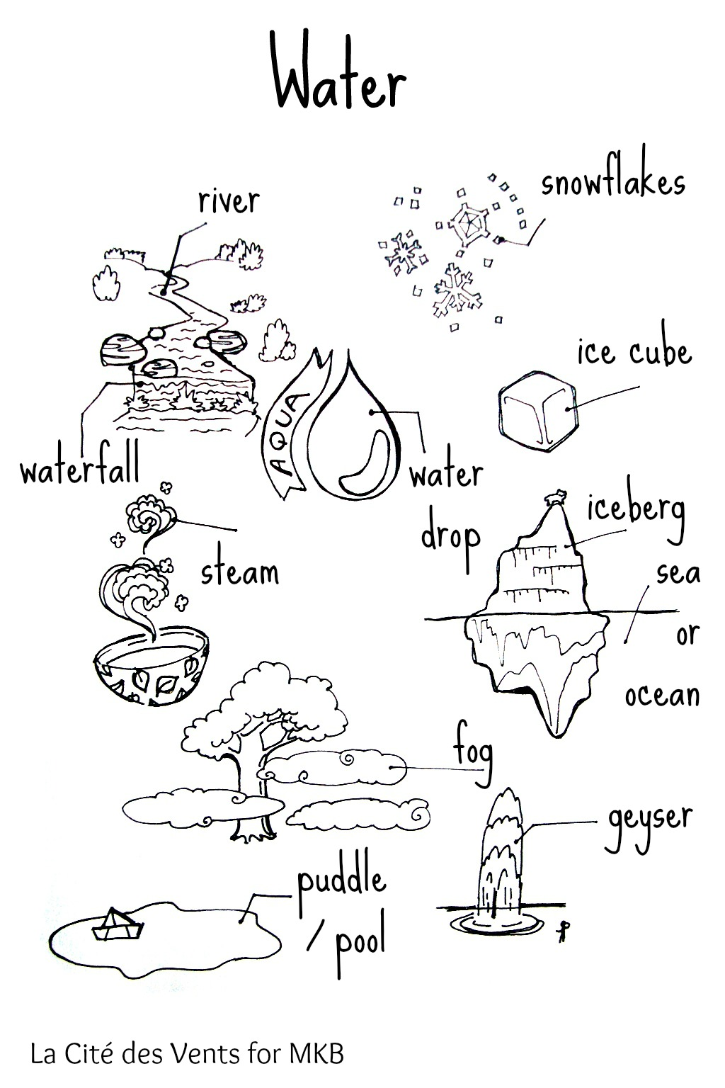 Water Free Multilingual Printables
