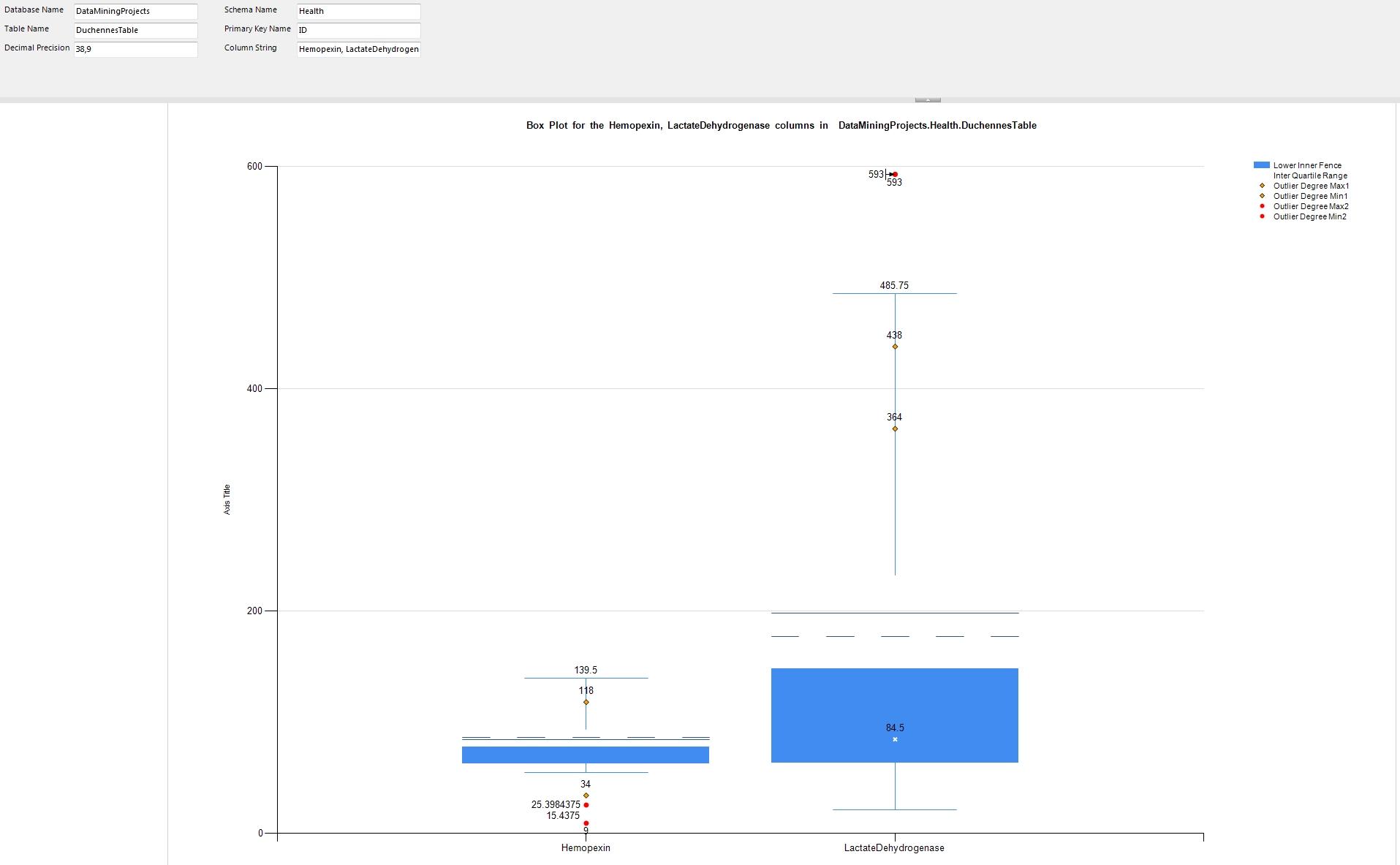 Outliers Box Plots Worksheet