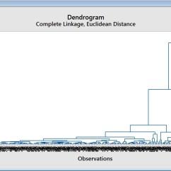 Minitab Pareto Diagram Fetal Pig Anatomy Torso Multidimensionalmayhem