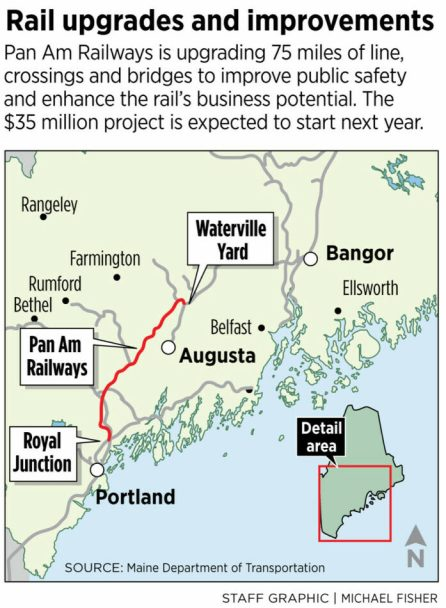 Major upgrade of 75 miles of rail will serve Maine's