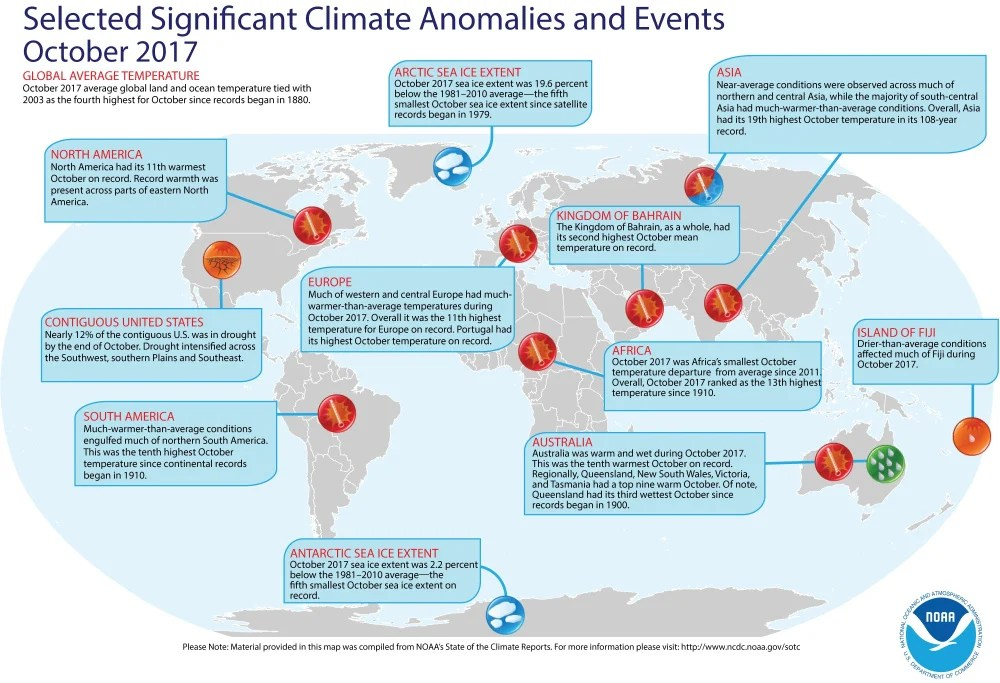 A graphic compiled from NOAA's State of the Climate Report shows findings on global temperature events as of October 2017.