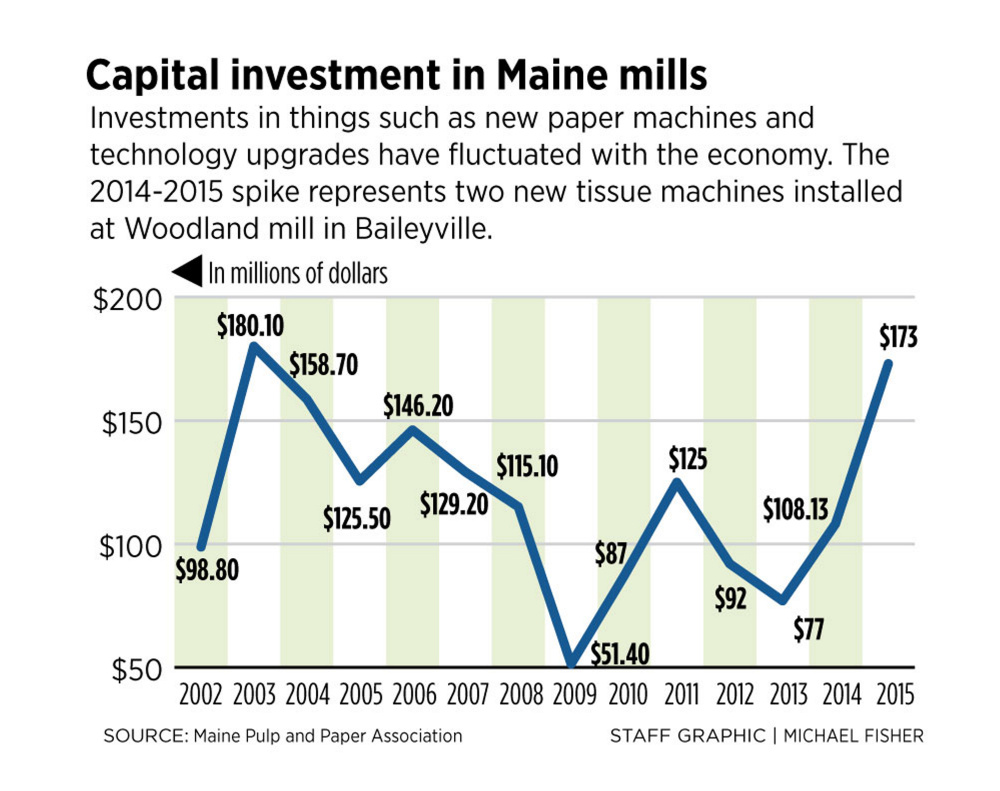 Message at summit: Don't close the book on Maine's pulp and