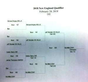 Pictured here is the 195-pound bracket at last weekend's New England Qualifier. There were three spots in the 8-man bracket that sat empty because of no-shows. PAT McDONALD/Journal Tribune