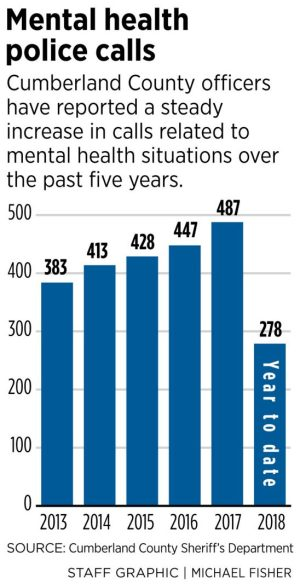 Increasingly, Maine police on front lines for mental illness