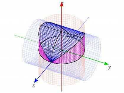 曲面積 - 數學・算數 解決済み| 【OKWAVE】