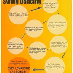 Two Step Dance Diagram 3 Arrow Circle Swing Steps Band Elsavadorla