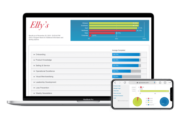 Live Data to Drive Performance