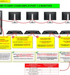 displayport quick guide daisy chaining 2 to 4 monitors the daisy chain monitors wiring diagram [ 1560 x 1311 Pixel ]