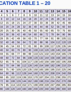 Multiplication table also all information about blank  printable rh multiplicationtablefo