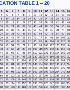 Multiplication tables from to pdf also download table chart rh multiplicationtablefo