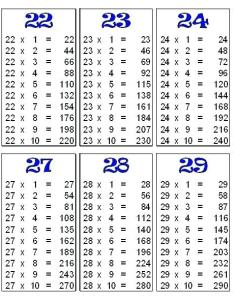 times multiplication table sheet also free printable of charts rh multiplicationtablefo