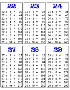 multiplication table maths also free printable of charts rh multiplicationtablefo
