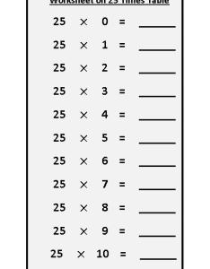 times multiplication table chart also get free printable of rh multiplicationtablefo