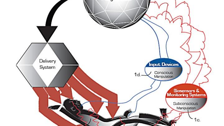 Biofeedback Controller Loop