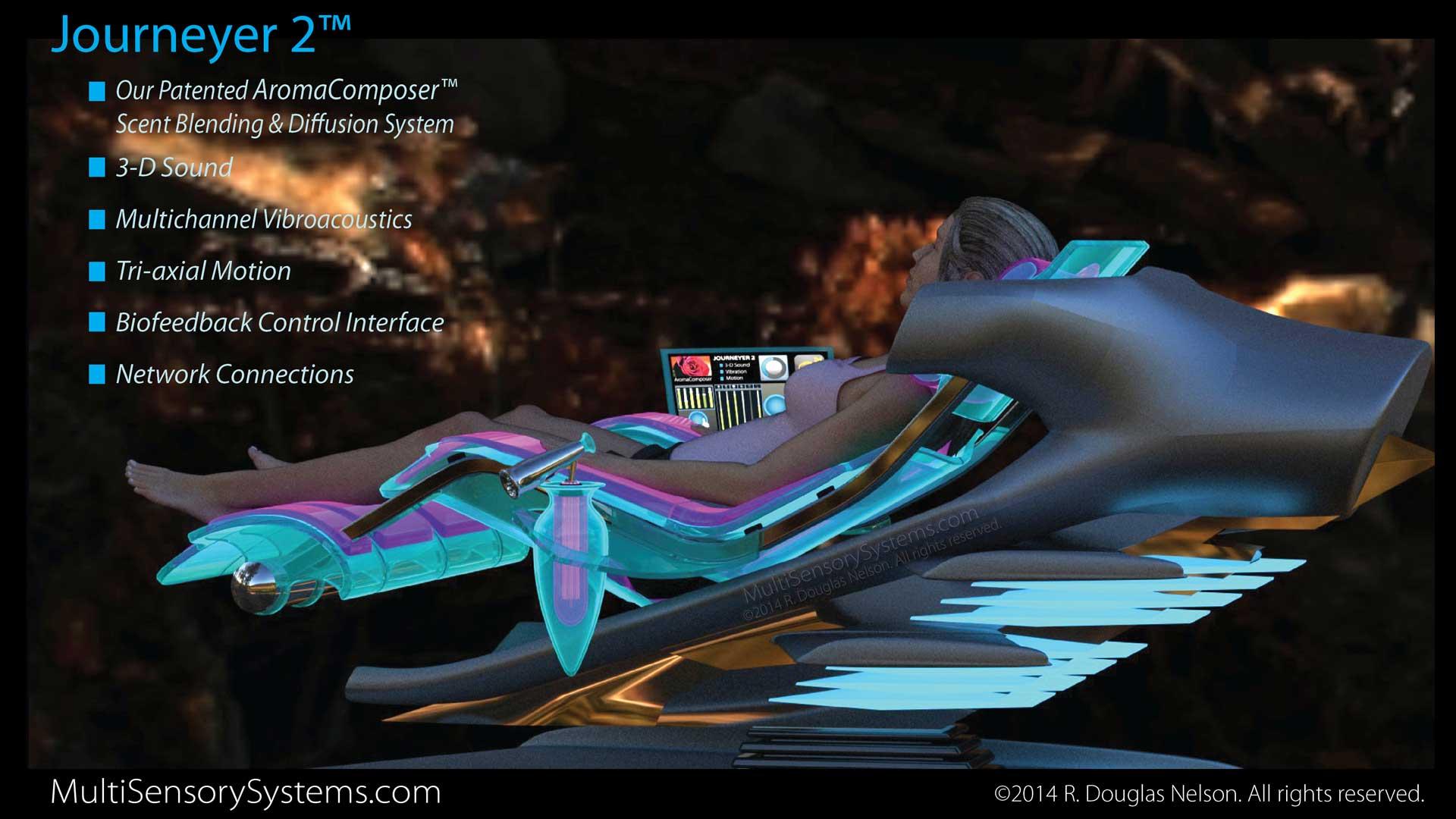 Journeyer2G - Features