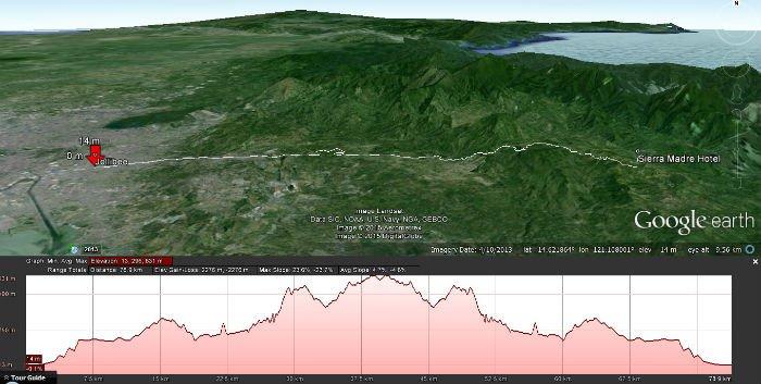ms_training_sierra madre_google earth