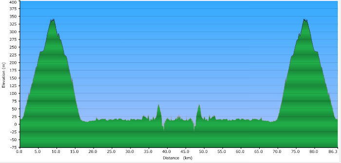 ms_training_2_pagsanjan_elevation
