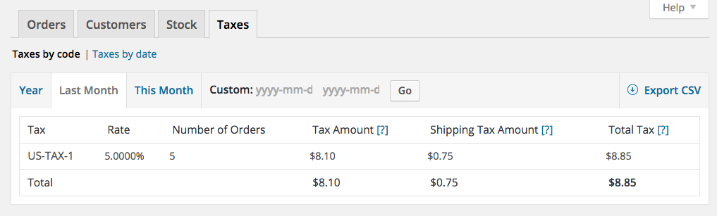 Taxes by last month