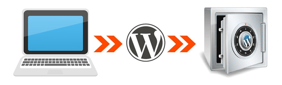Backup WordPress Website