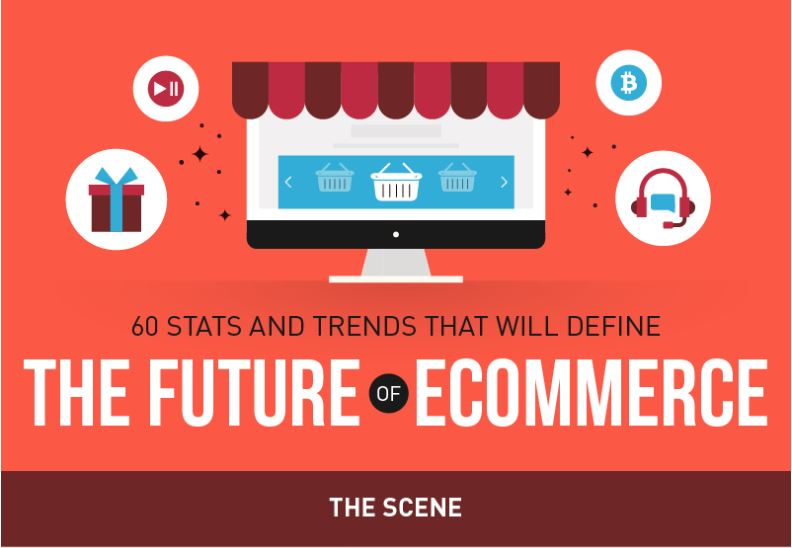 60 Stats & Trends for 2019 & Beyond That Will Define The Future of eCommerce[Infographic]