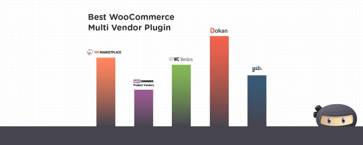 Best Multi-vendor Plugins: Dokan vs WC Vendor vs WC Marketplace