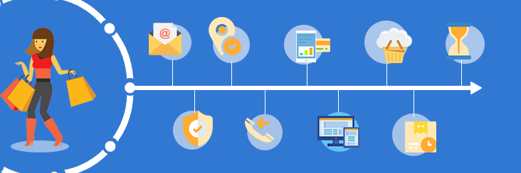 Key Elements For eCommerce Website