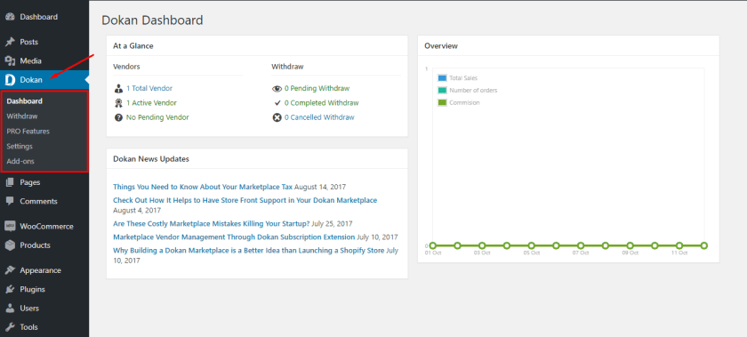 Dokan WordPress Dashboard