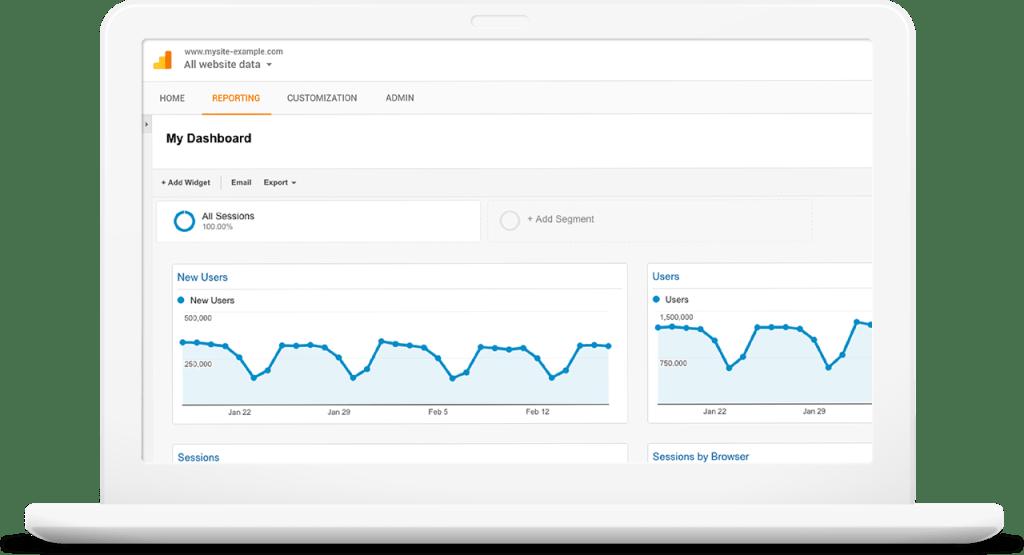 Google Analytics-Landing Page optimization tools