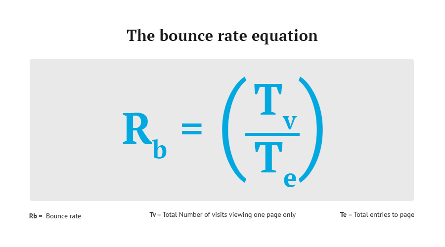 Bounce rate calculation formula