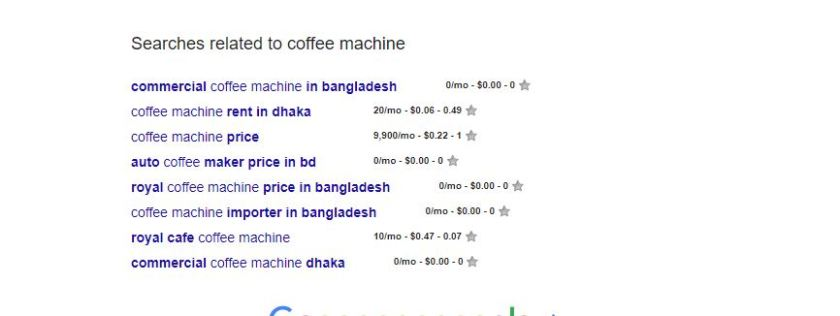 Google Search Related to LSI Keywords