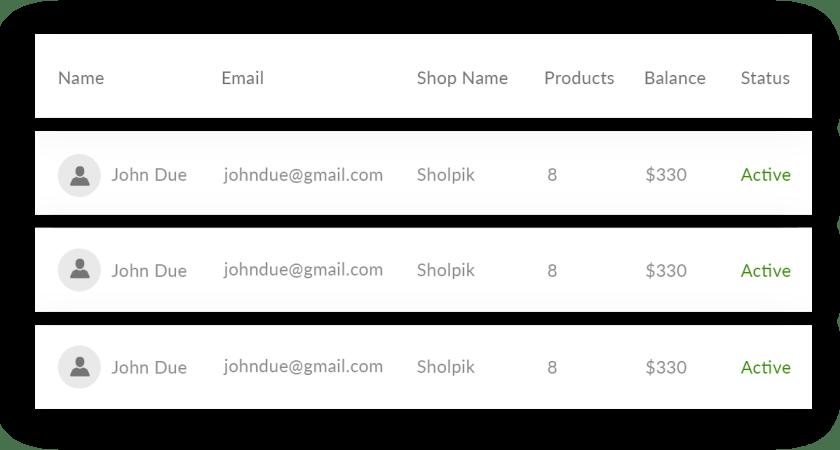 Enterprise eCommerce-Marketplace with Independent