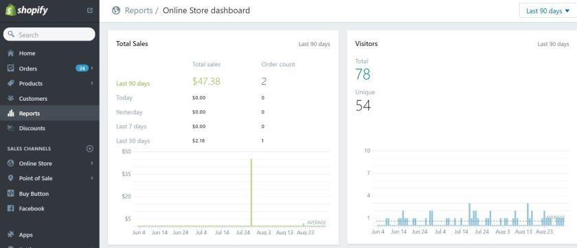 Enterprise eCommerce-Shopify Plus Reporting