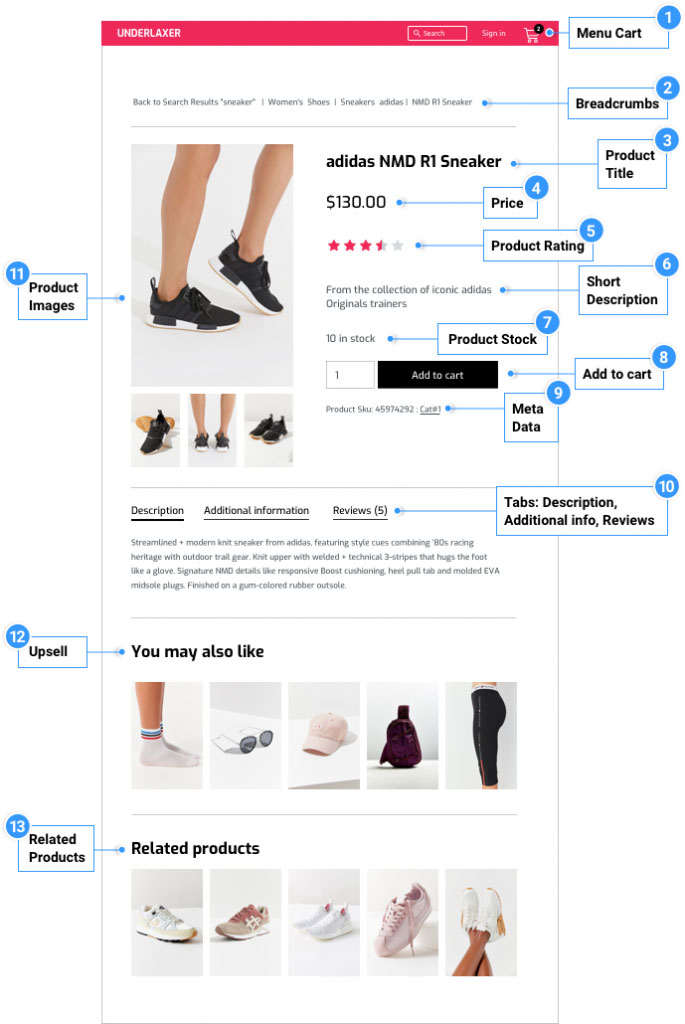 Complex Product in WooCommerce