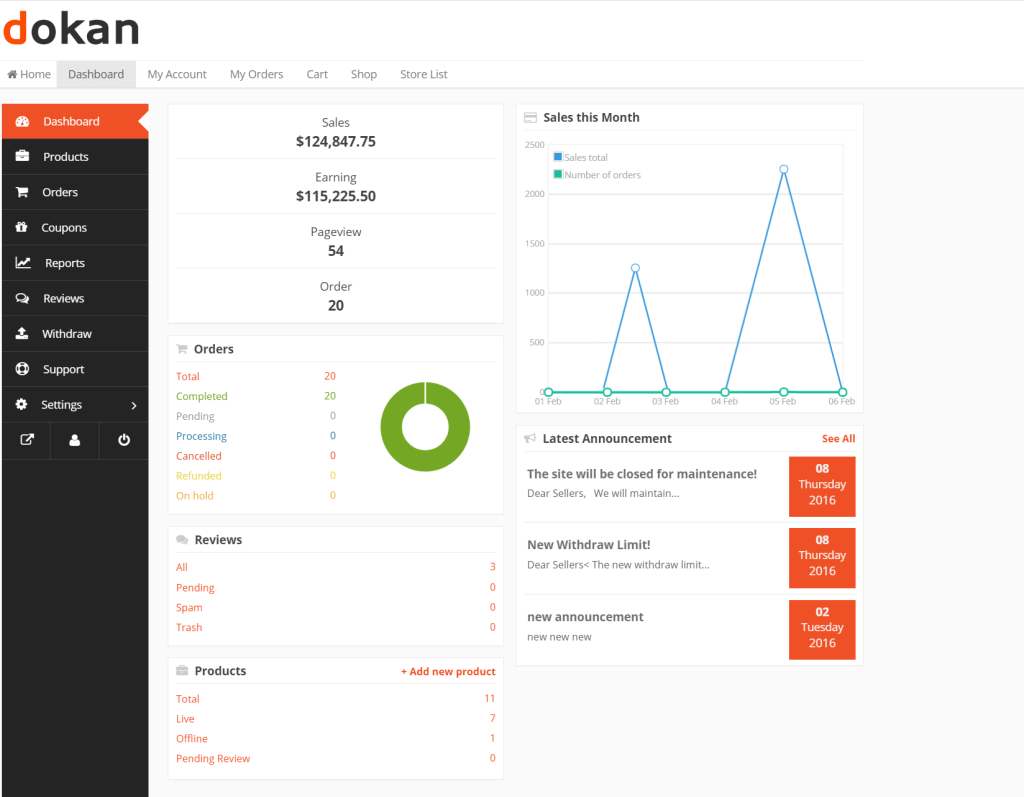 Vendor Dashboard Dokan Multivendor