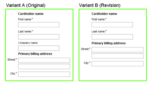 Lead Gen Form Comparison