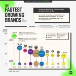 The_Fastest_Growing_Brands_in_2020_DS_1200x1200