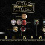 Moreci and Daniel's Second <i>Star Wars</i> Anthology Debuts Tomorrow