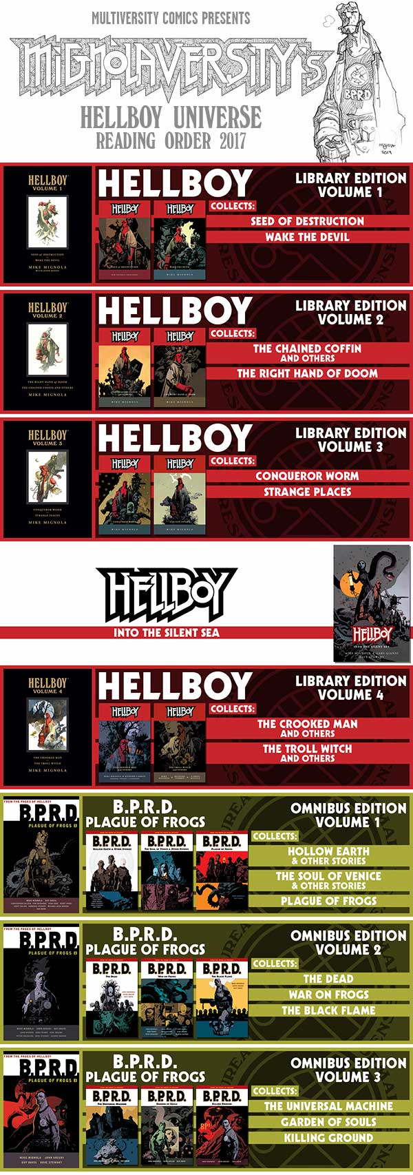 The Hellboy Universe Reading Order ― 2017 (Part 1)