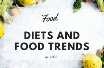 Diet Trends Of 2018