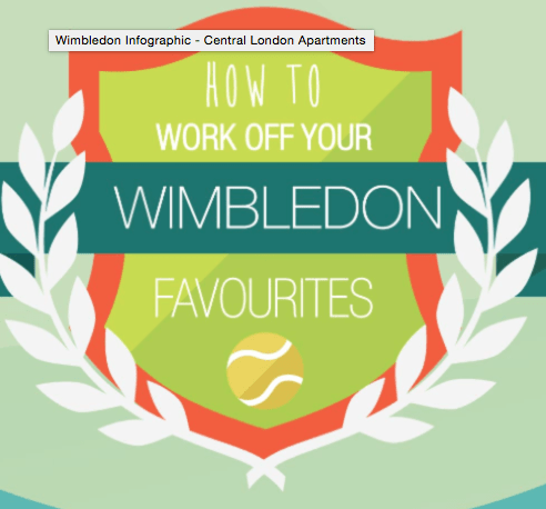 Here's The Low Down On How  work off your Wimbledon
