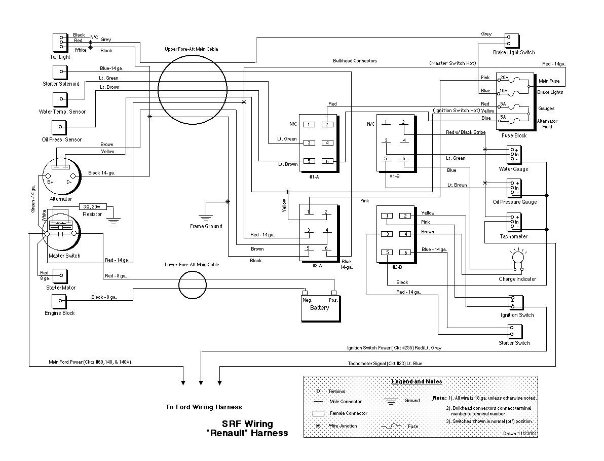 renault megane i wiring diagram