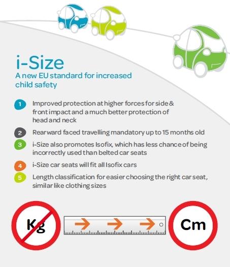 isize-regulation