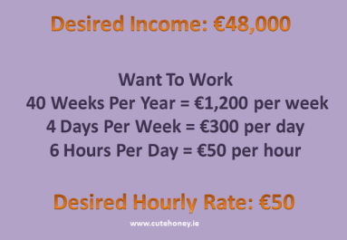 Desired Income