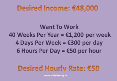 Desired Income