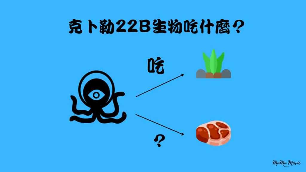 season01 異星災變完結美劇中克卜勒22B生物吃什麼?