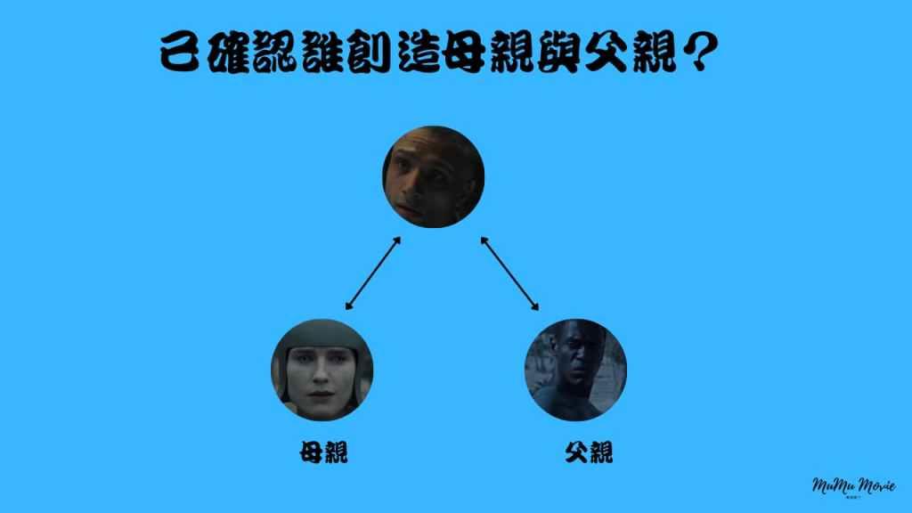season01 異星災變完結美劇中已確認誰創造母親與父親?