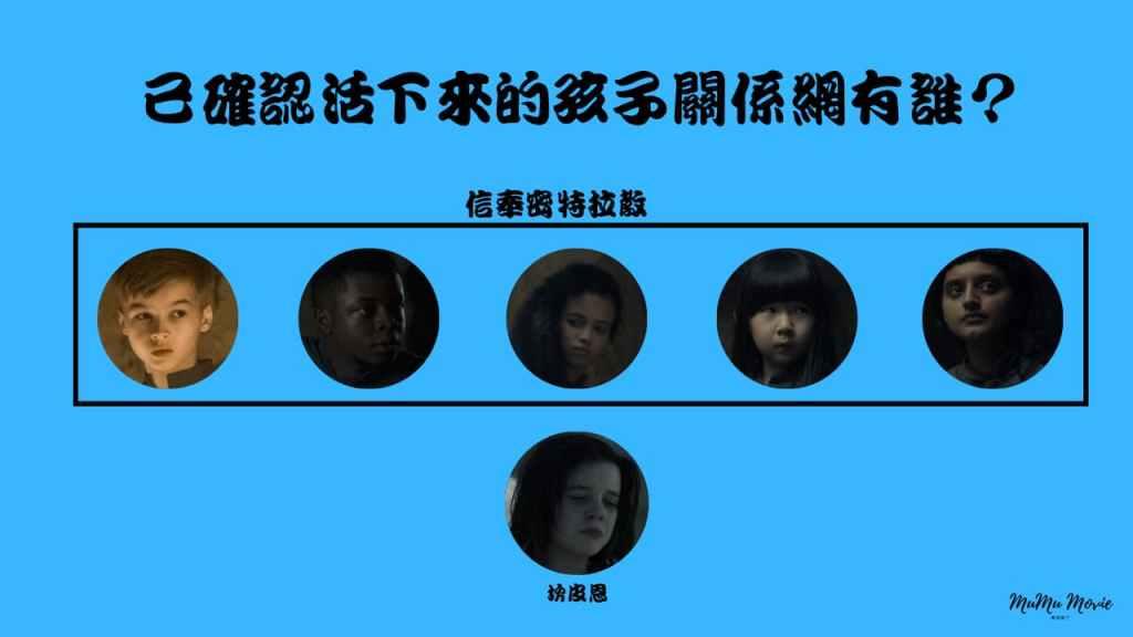 season01 S03異星災變美劇中已確認活下來的孩子關係網有誰? 1