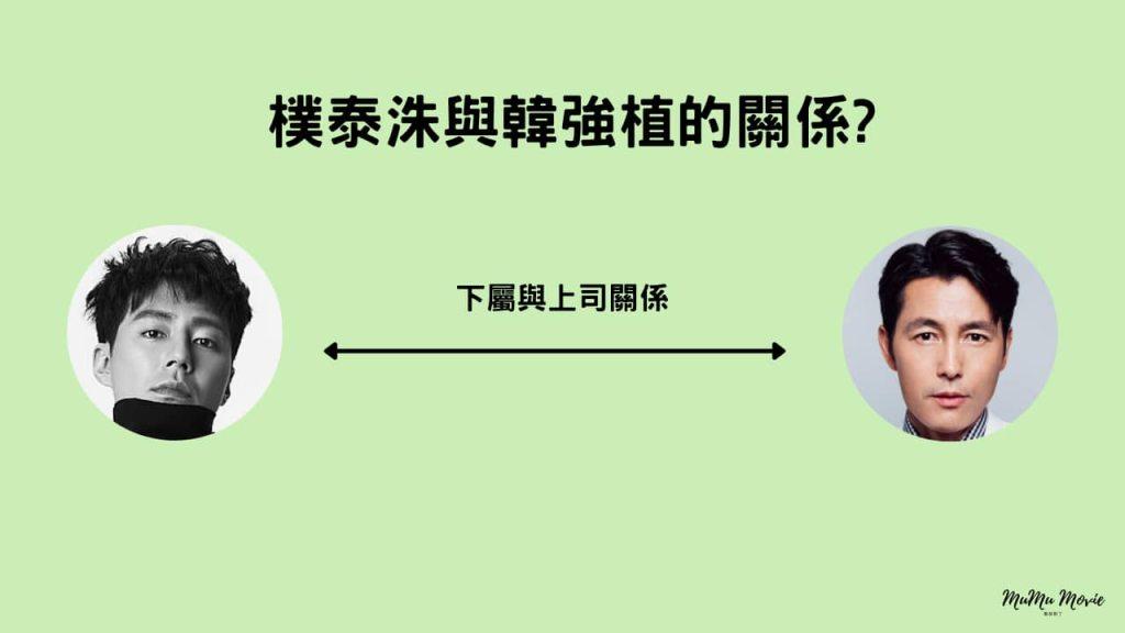 金權性內幕電影中樸泰洙與韓強植的關係