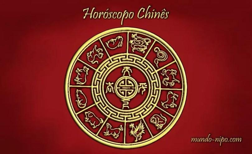 Horóscopo Chinês (Foto: Stockvault/Montagem Mundo-Nipo)