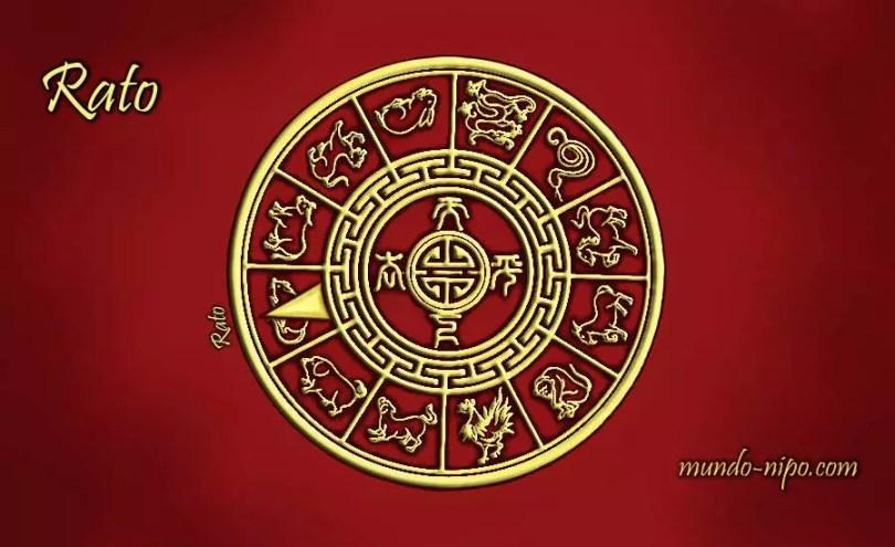 Horóscopo Chines: Rato (Foto: Stockvault/Montagem Mundo-Nipo)